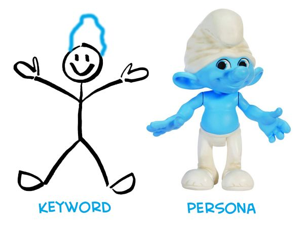 The Complete, Actionable Guide to Marketing Personas