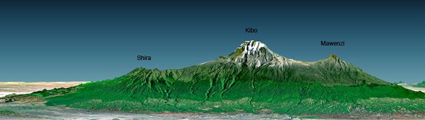 kili-peaks
